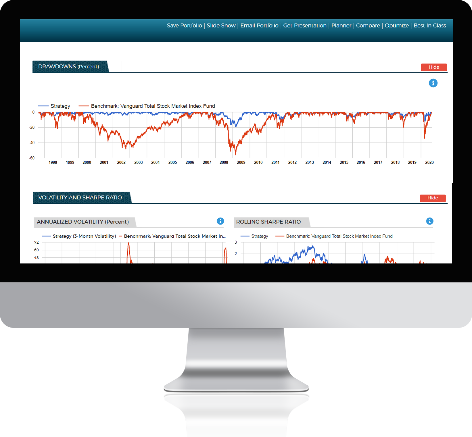 A wealth management tool that allows you to create, analyze and rebalance portfolios
